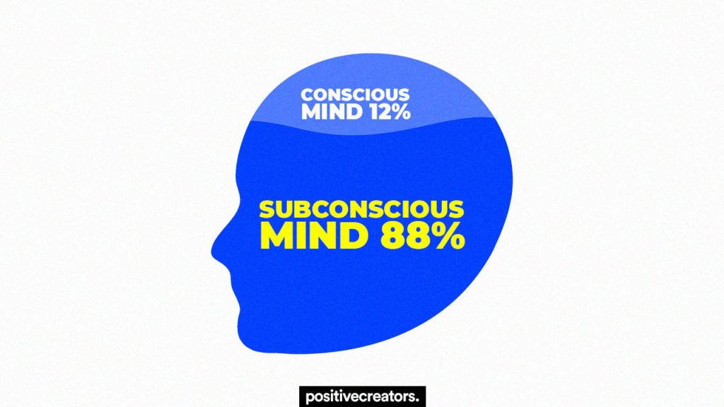 Difference Between the Subconscious Mind and the Conscious Mind